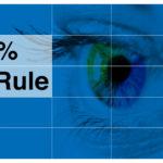 Facebook 20 percent text